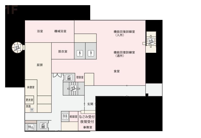 なごみ1階